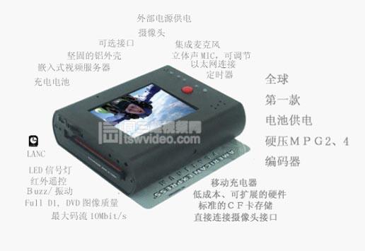 便捷式硬盘录像机