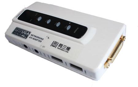 USB2.0/LAN口转DVI/HDMI/VGA