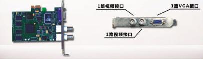 九视T200E高清VGA采集卡