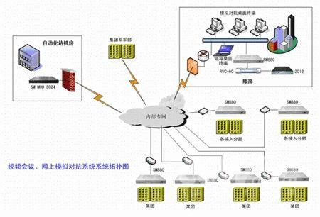 九视VGA高清采集卡在网络视频会议及培训系统的应用