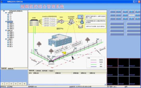 九视视频监控综合管理系统界面