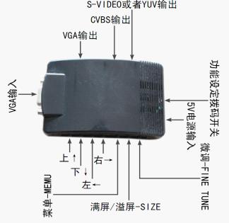 同三维hdmi转vga转换器可实现输出分辨率可调